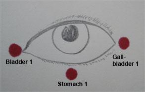 acupressure for dry eye | WakoWa Salon: Everyday Wellness